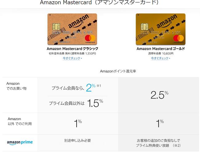 amazonカードのメリット・デメリット!他社と比較した特徴まとめ
